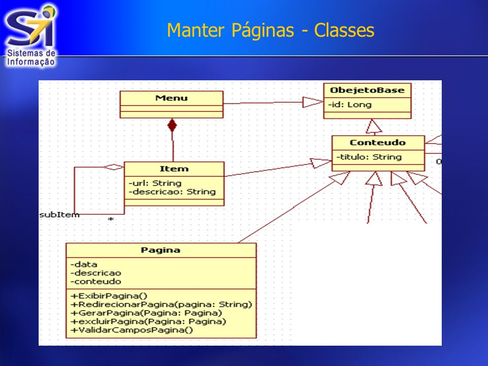 Manter Páginas - Classes