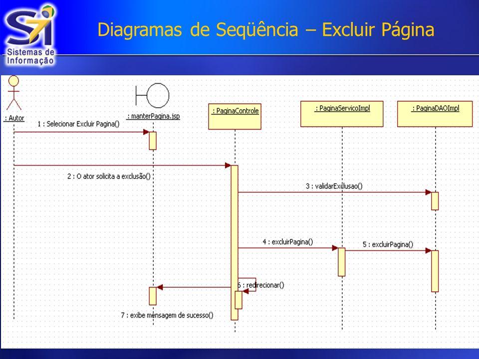 Diagramas de Seqüência – Excluir Página