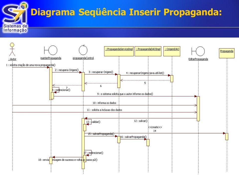 Diagrama Seqüência Inserir Propaganda: