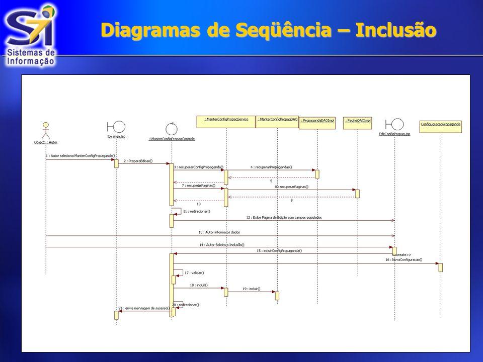 Diagramas de Seqüência – Inclusão