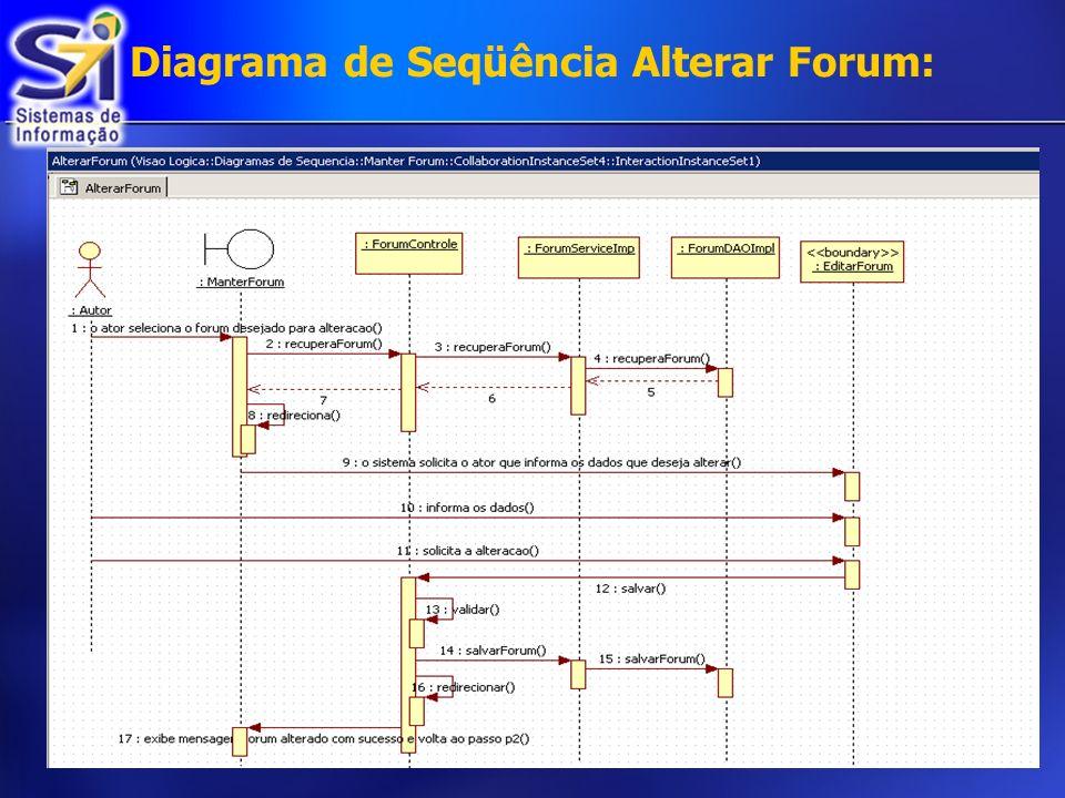 Diagrama de Seqüência Alterar Forum: