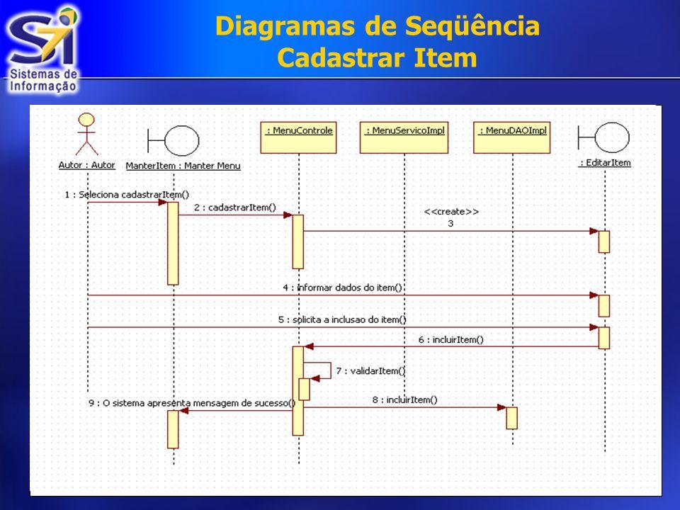 Diagramas de Seqüência Cadastrar Item