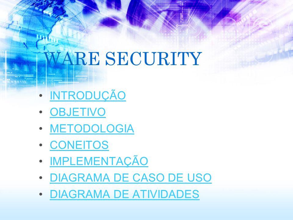 WARE SECURITY INTRODUÇÃO OBJETIVO METODOLOGIA CONEITOS IMPLEMENTAÇÃO
