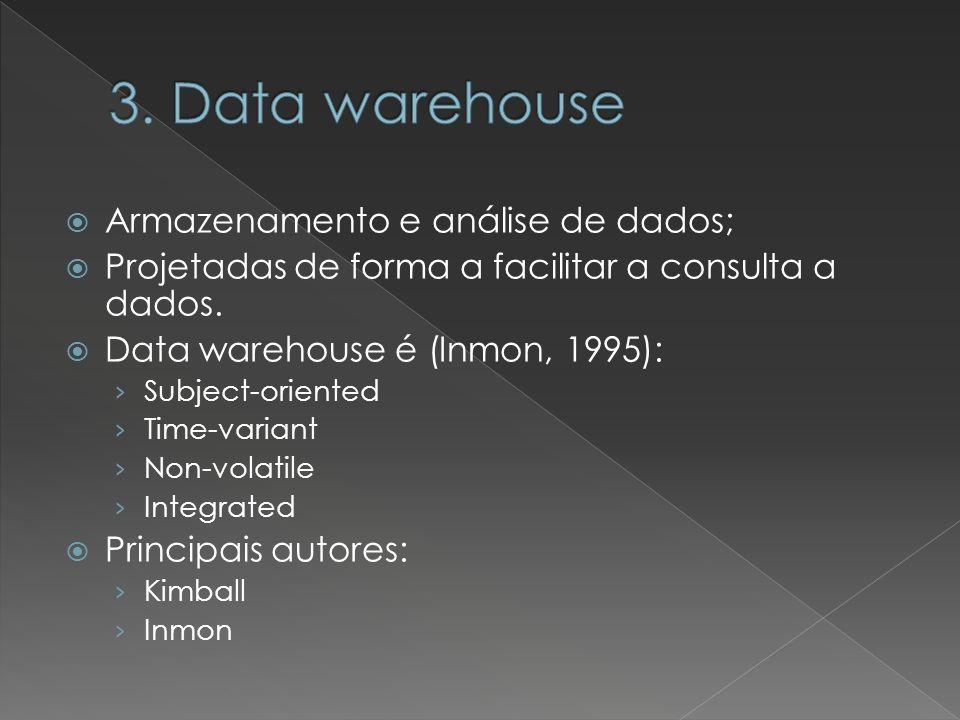 3. Data warehouse Armazenamento e análise de dados;