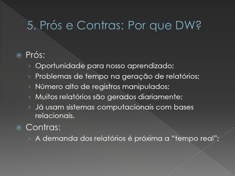 5. Prós e Contras: Por que DW