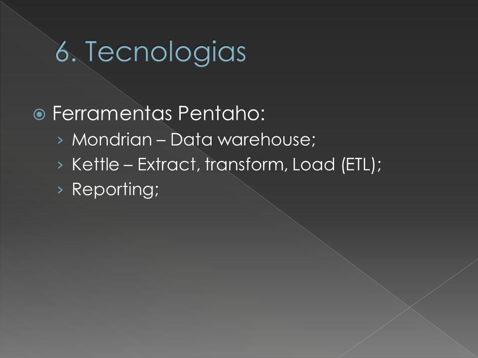 6. Tecnologias Ferramentas Pentaho: Mondrian – Data warehouse;