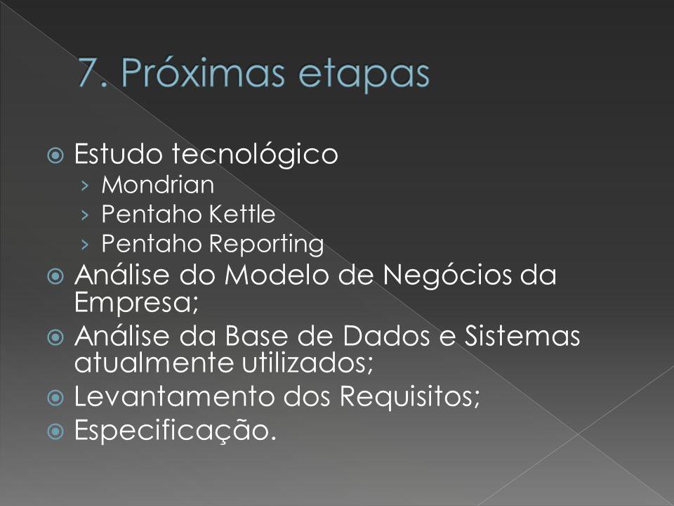 7. Próximas etapas Estudo tecnológico