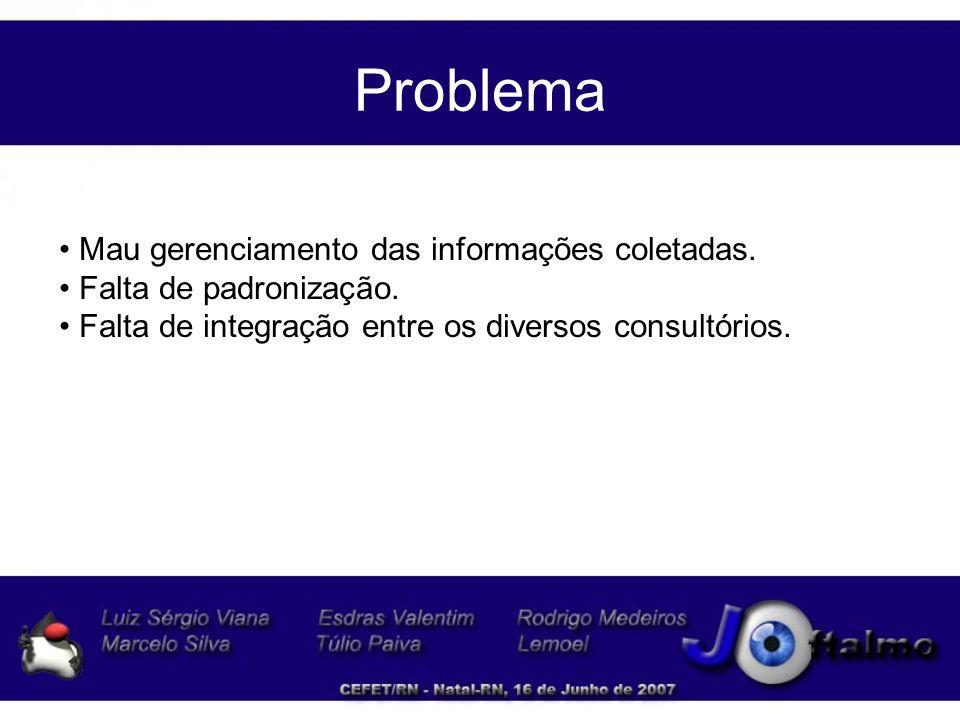 Problema Mau gerenciamento das informações coletadas.