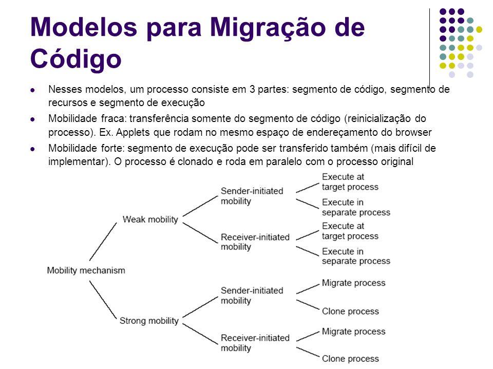 Modelos para Migração de Código