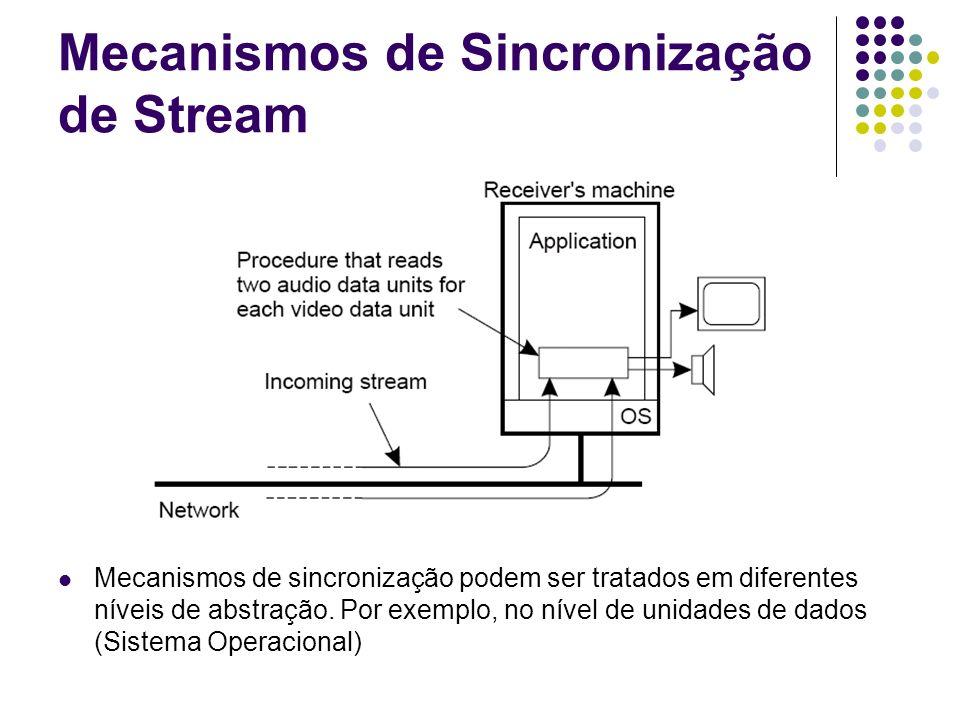 Mecanismos de Sincronização de Stream