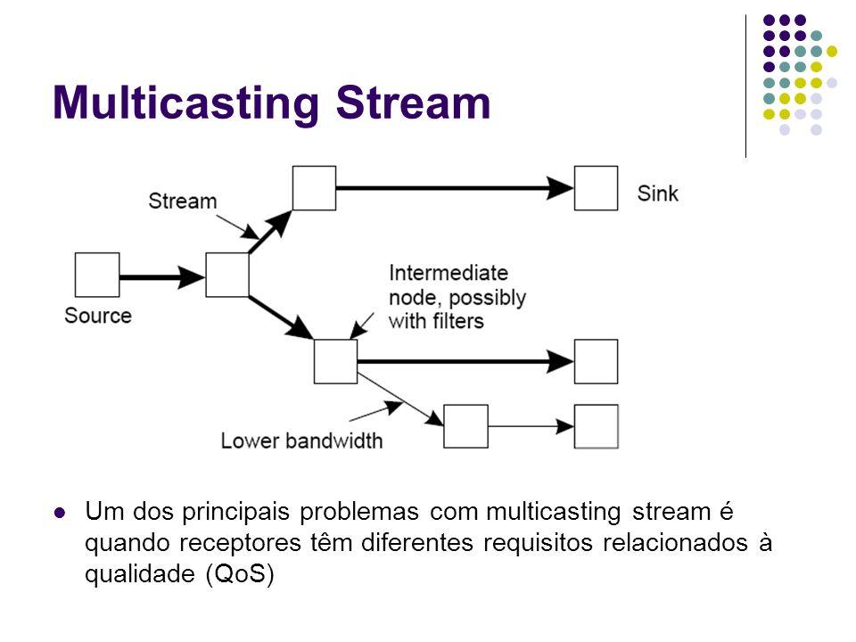 Multicasting Stream Um dos principais problemas com multicasting stream é quando receptores têm diferentes requisitos relacionados à qualidade (QoS)