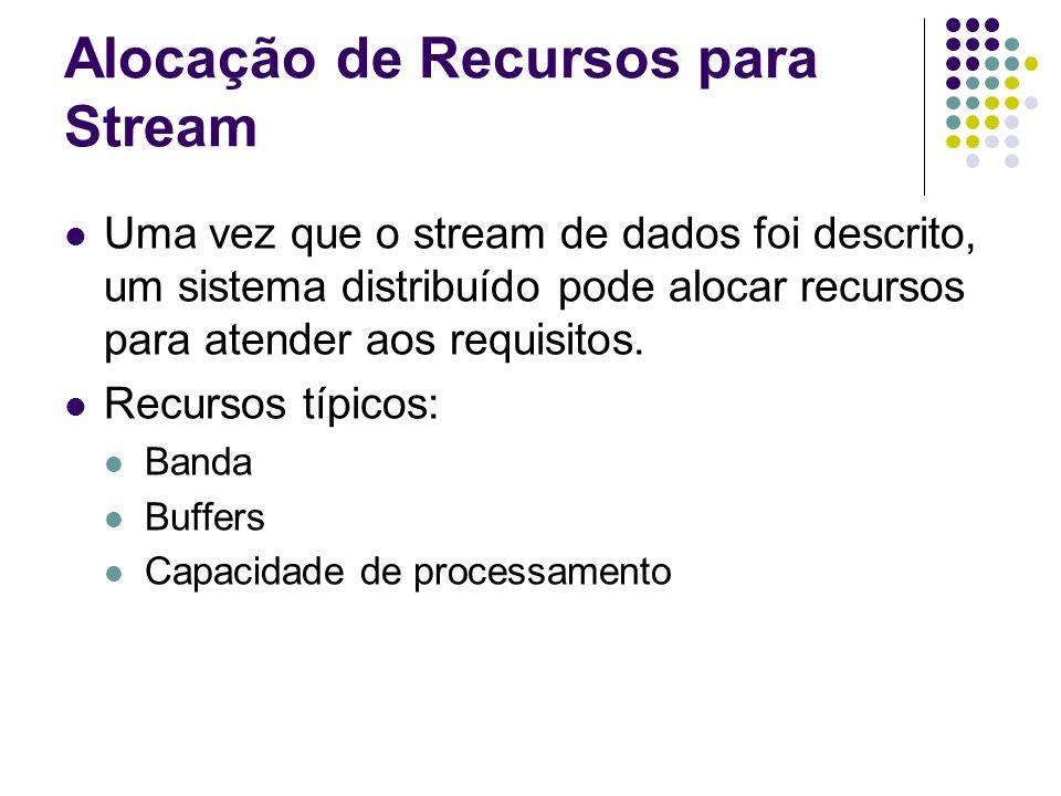 Alocação de Recursos para Stream