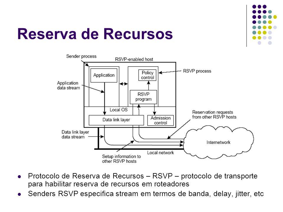 Reserva de Recursos Protocolo de Reserva de Recursos – RSVP – protocolo de transporte para habilitar reserva de recursos em roteadores.