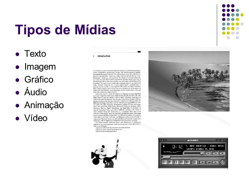 Tipos de Mídias Texto Imagem Gráfico Áudio Animação Vídeo