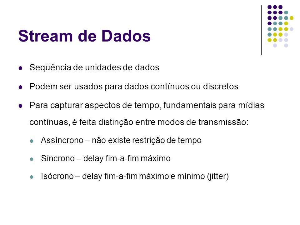 Stream de Dados Seqüência de unidades de dados