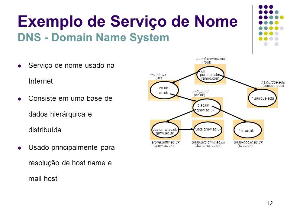 Exemplo de Serviço de Nome DNS - Domain Name System