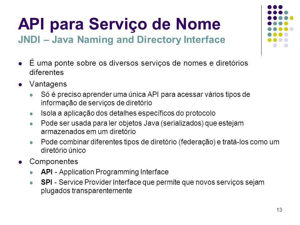 API para Serviço de Nome JNDI – Java Naming and Directory Interface