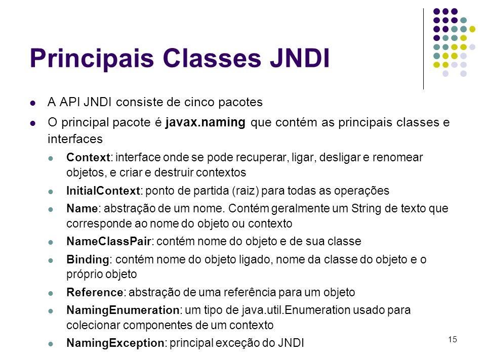 Principais Classes JNDI