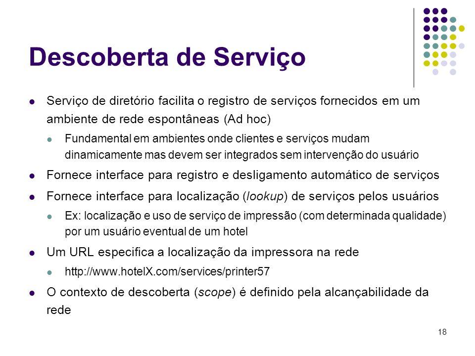 Descoberta de Serviço Serviço de diretório facilita o registro de serviços fornecidos em um ambiente de rede espontâneas (Ad hoc)