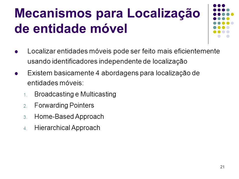 Mecanismos para Localização de entidade móvel