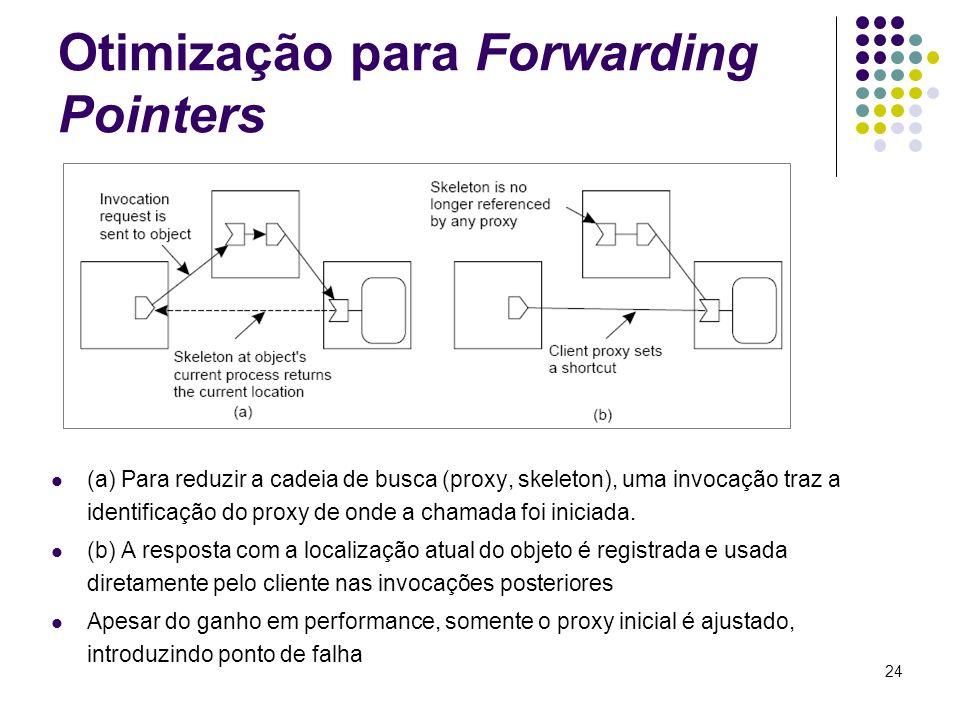 Otimização para Forwarding Pointers
