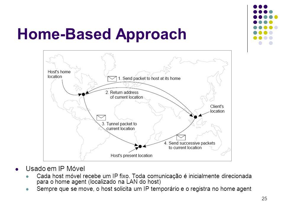 Home-Based Approach Usado em IP Móvel