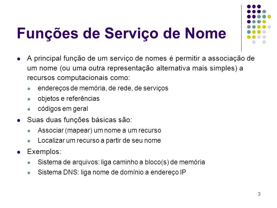 Funções de Serviço de Nome