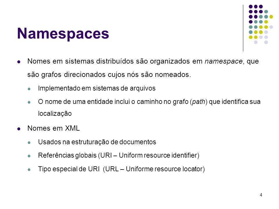 NamespacesNomes em sistemas distribuídos são organizados em namespace, que são grafos direcionados cujos nós são nomeados.