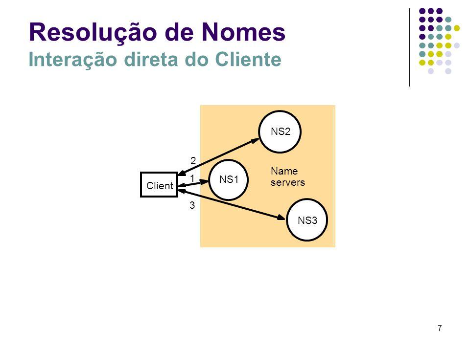 Resolução de Nomes Interação direta do Cliente