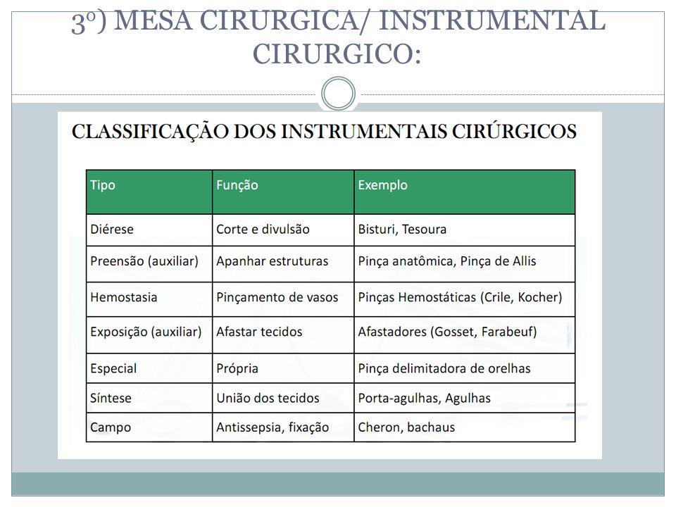 3o) MESA CIRURGICA/ INSTRUMENTAL CIRURGICO: