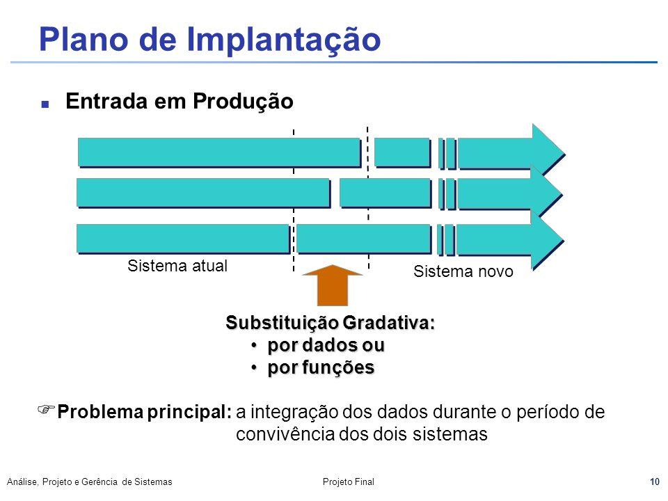 Substituição Gradativa: