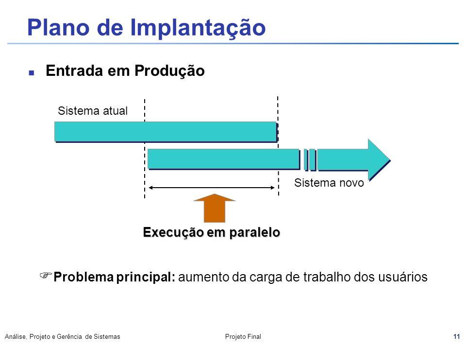 Plano de Implantação Entrada em Produção Execução em paralelo