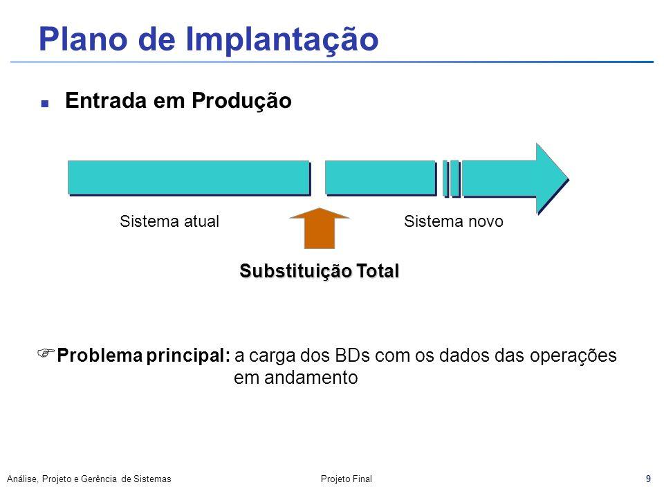 Plano de Implantação Entrada em Produção Substituição Total