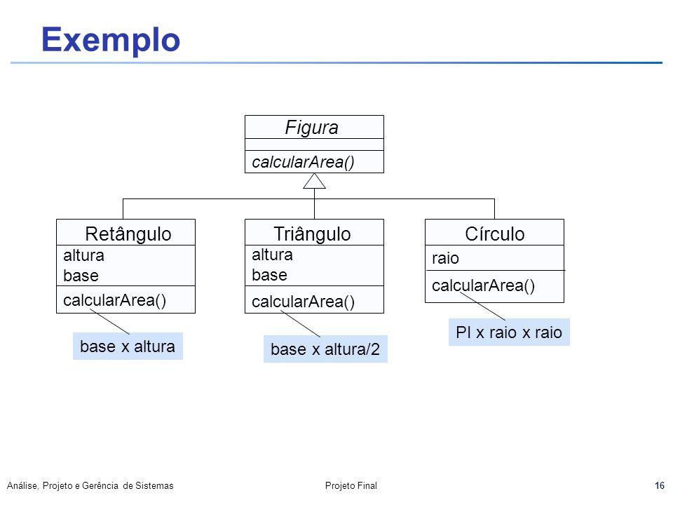 Exemplo Retângulo Triângulo Círculo Figura calcularArea() altura raio