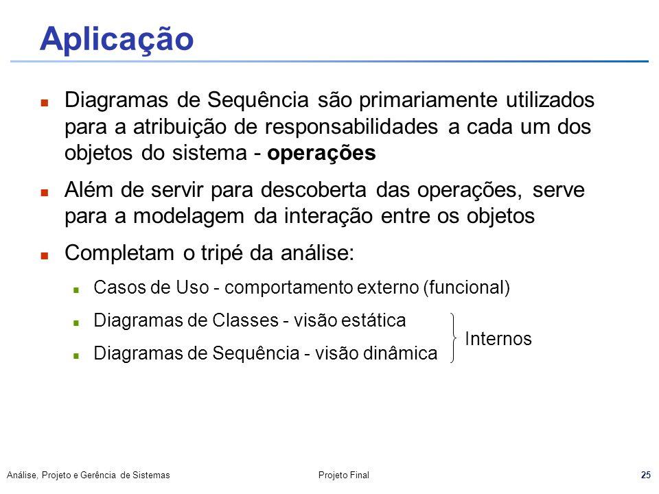 AplicaçãoDiagramas de Sequência são primariamente utilizados para a atribuição de responsabilidades a cada um dos objetos do sistema - operações.