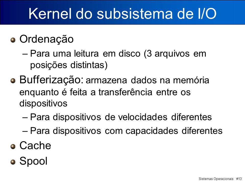 Kernel do subsistema de I/O