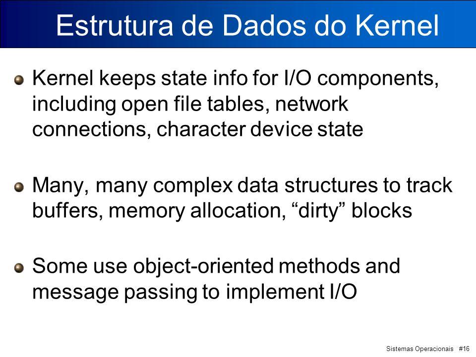 Estrutura de Dados do Kernel