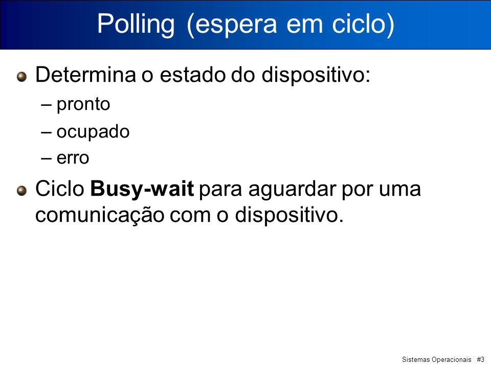 Polling (espera em ciclo)