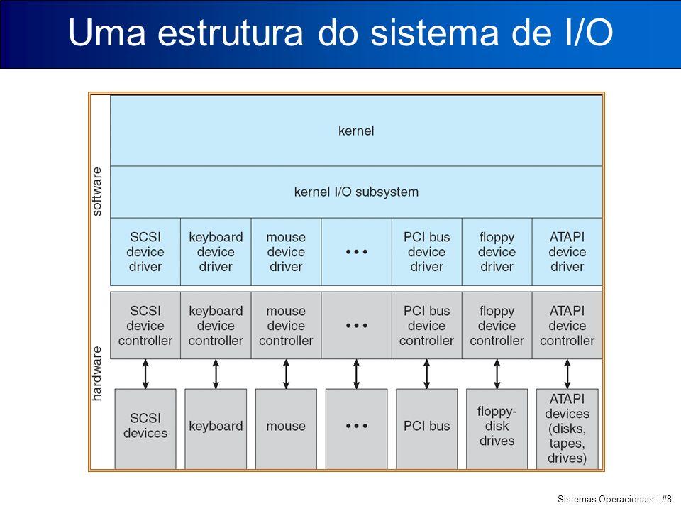 Uma estrutura do sistema de I/O