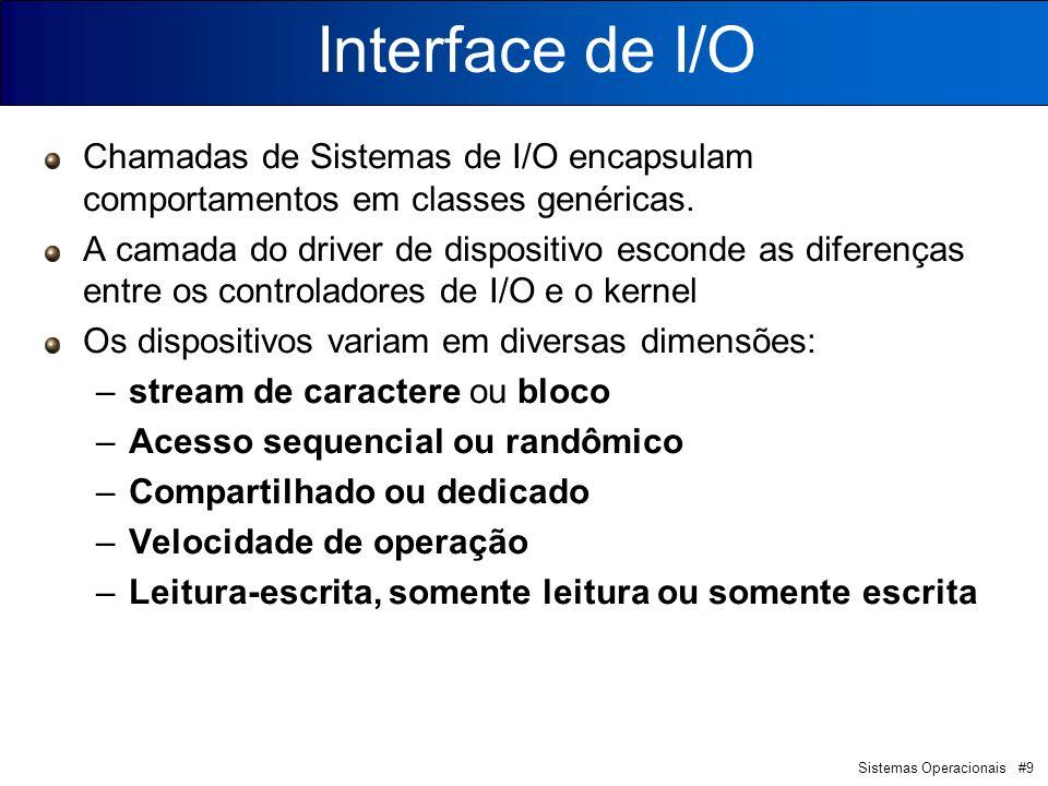 Interface de I/OChamadas de Sistemas de I/O encapsulam comportamentos em classes genéricas.