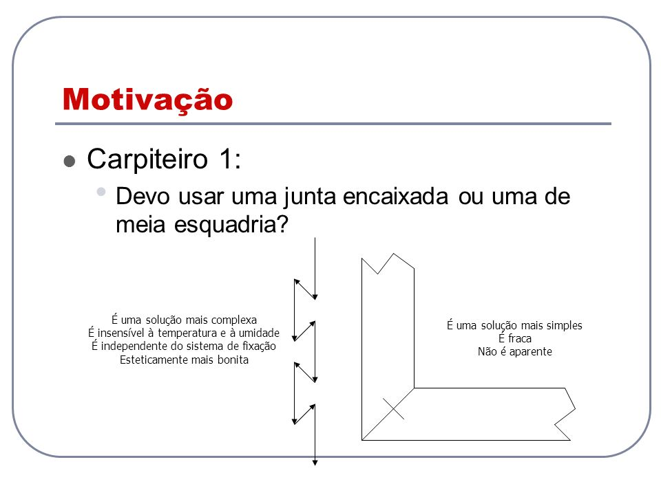 Motivação Carpiteiro 1: