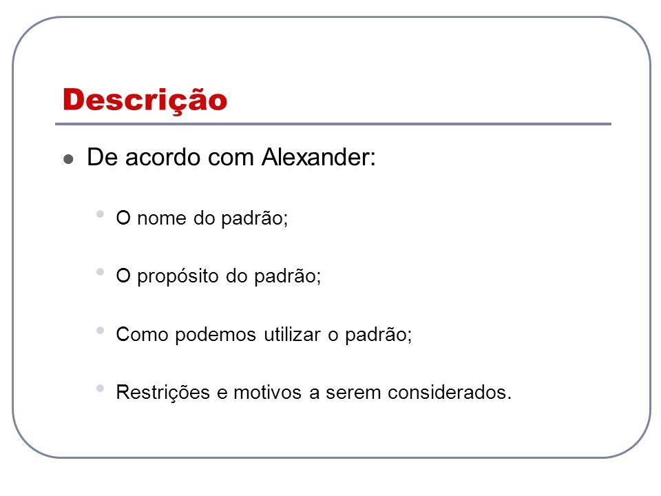 Descrição De acordo com Alexander: O nome do padrão;
