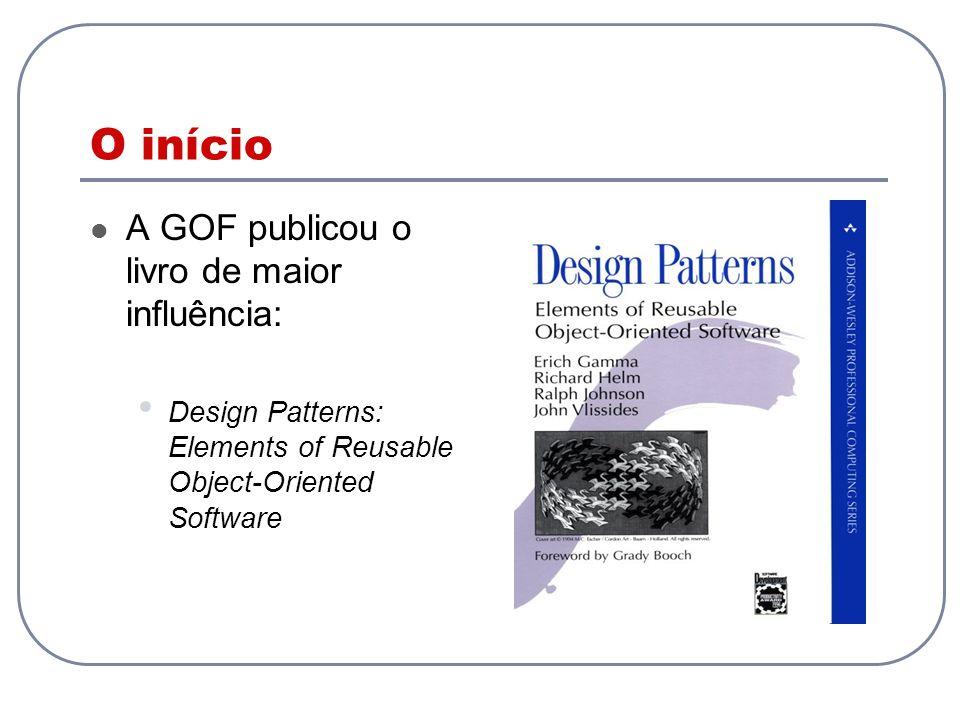 O início A GOF publicou o livro de maior influência:
