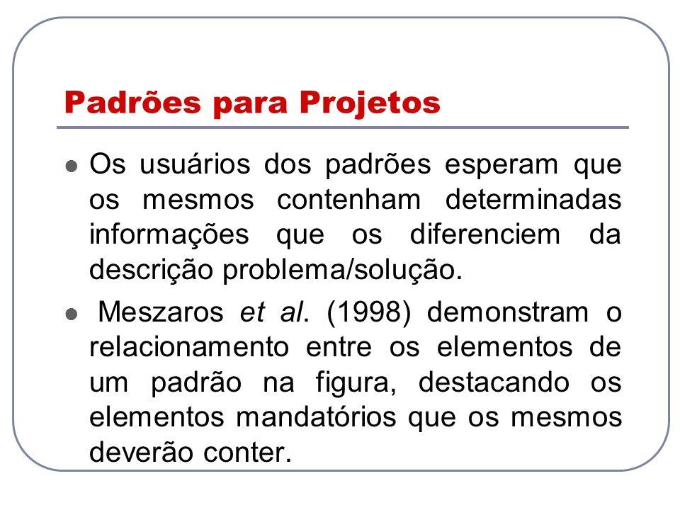 Padrões para Projetos
