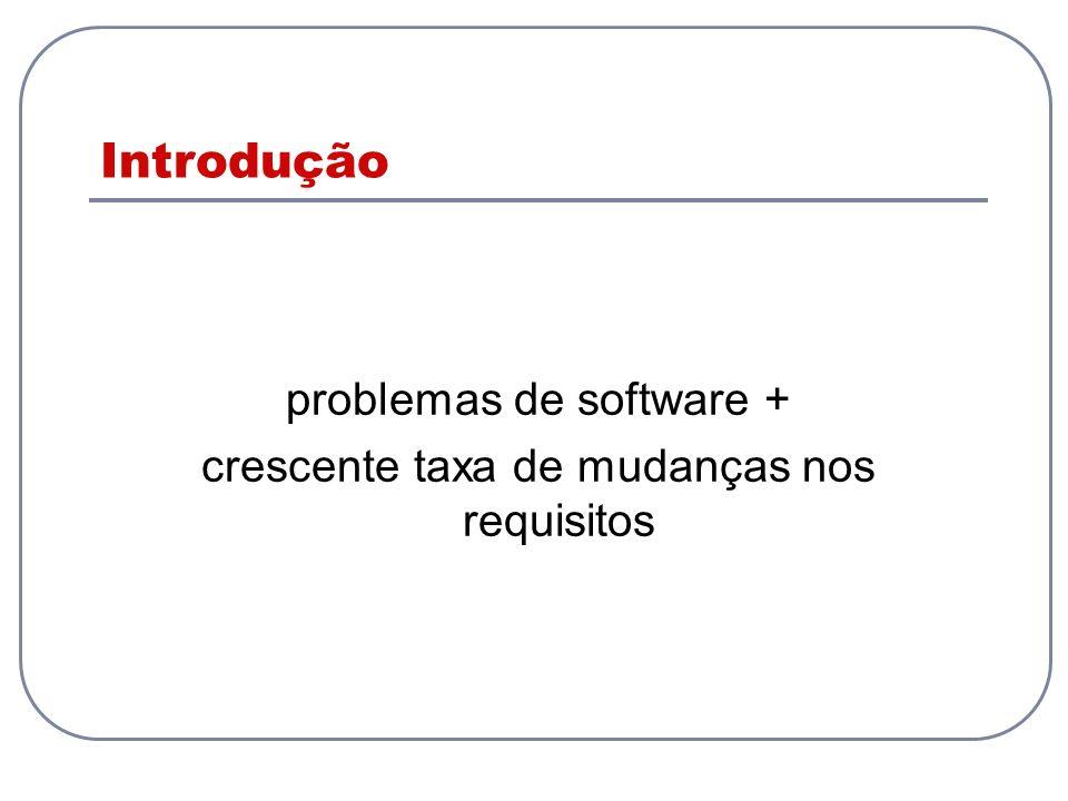 Introdução problemas de software +