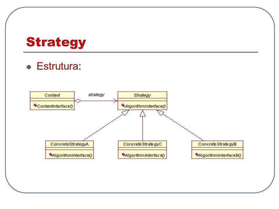 Strategy Estrutura: