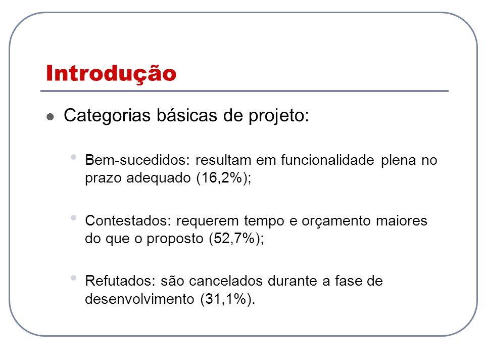 Introdução Categorias básicas de projeto: