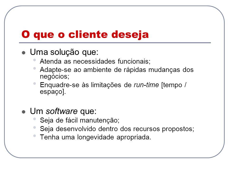 O que o cliente deseja Uma solução que: Um software que: