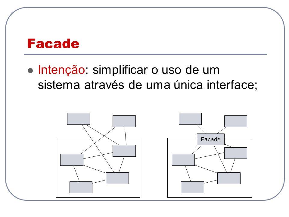 Facade Intenção: simplificar o uso de um sistema através de uma única interface; Facade