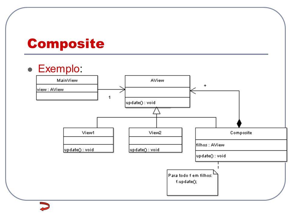 Composite Exemplo:
